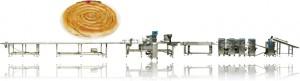 Spiral Pie Production Line Machine