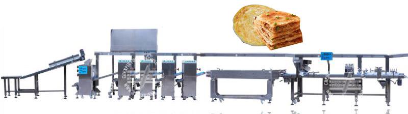 Automatic Stuffed Paratha Production Line